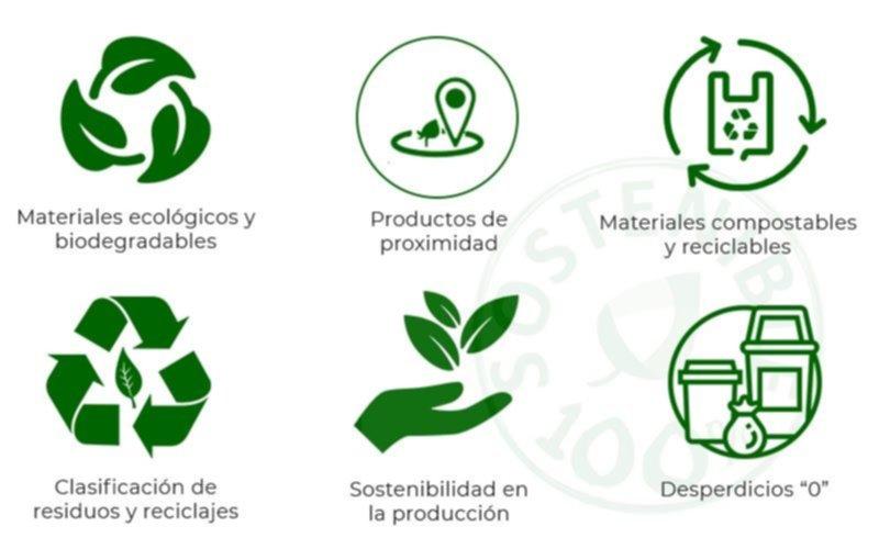 realizar eventos sostenibles